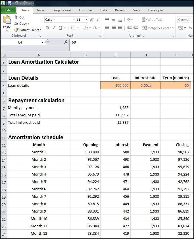 car loan amortization schedule template