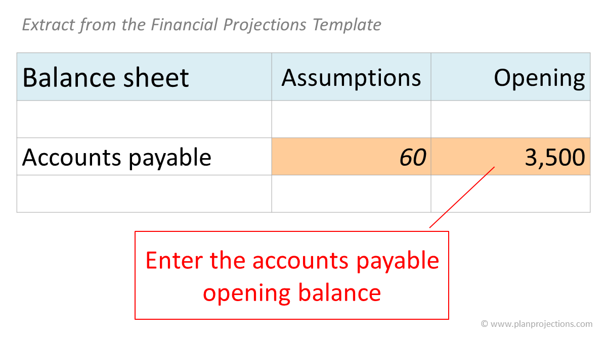 accounts payable opening balance - extract from the financial projections template