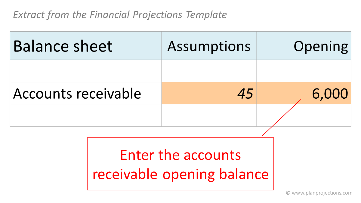 accounts receivable opening balance - extract from the financial projections template