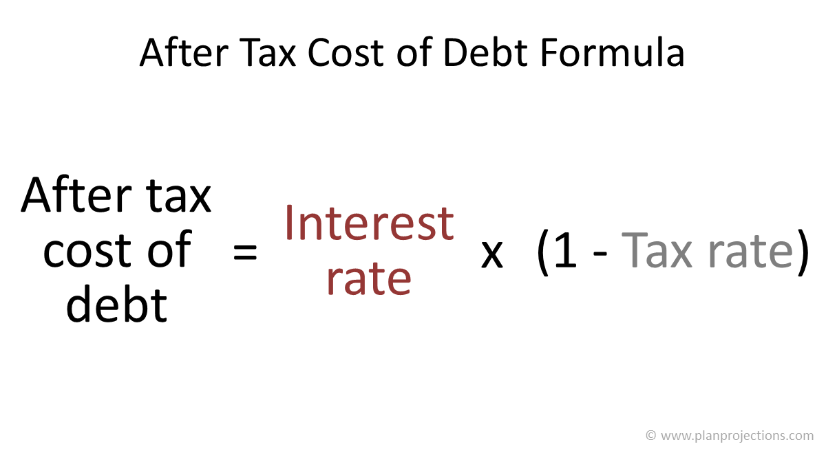 after tax cost of debt formula