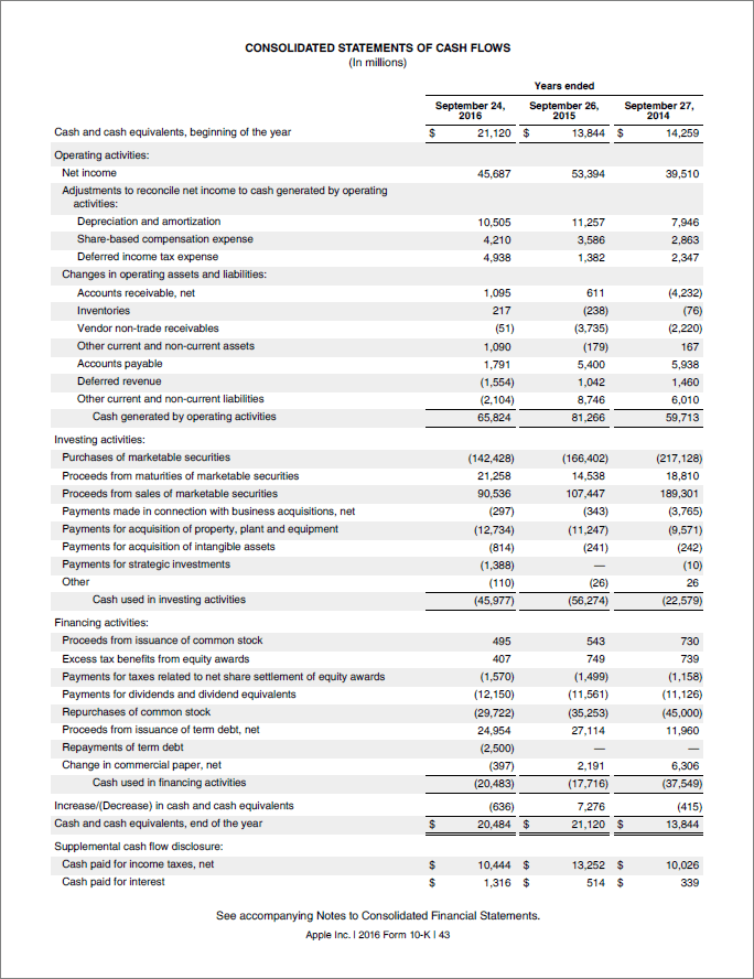 apple 2016 cash flow statement v 1.0