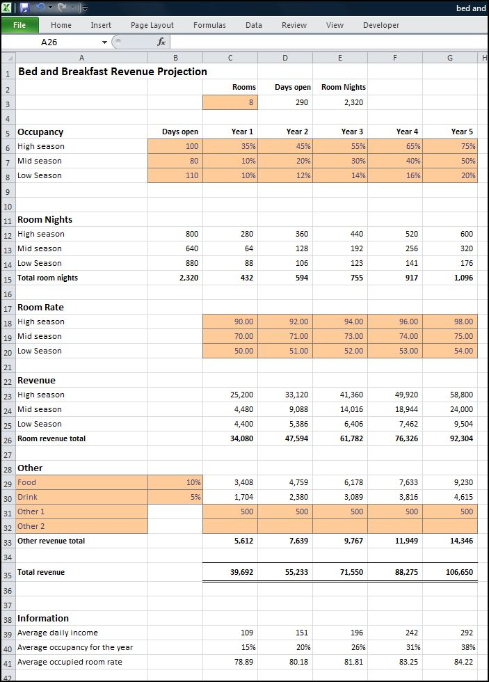 bed and breakfast revenue projection template v 1.0