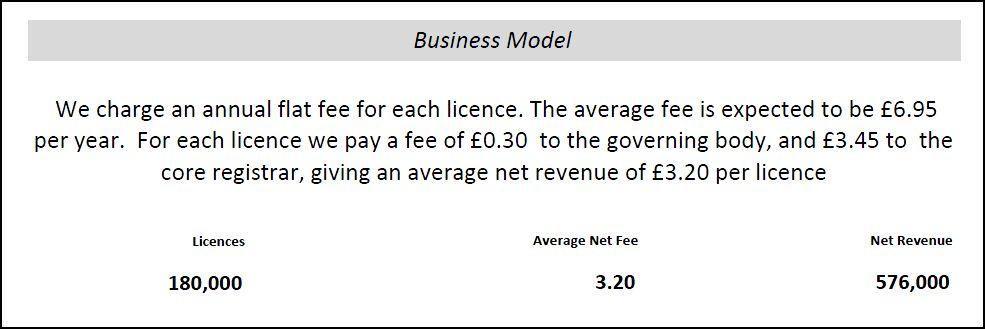 business model v 1.0