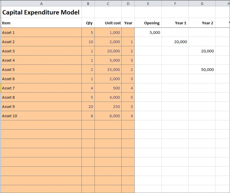 capital expenditure model v 1.01