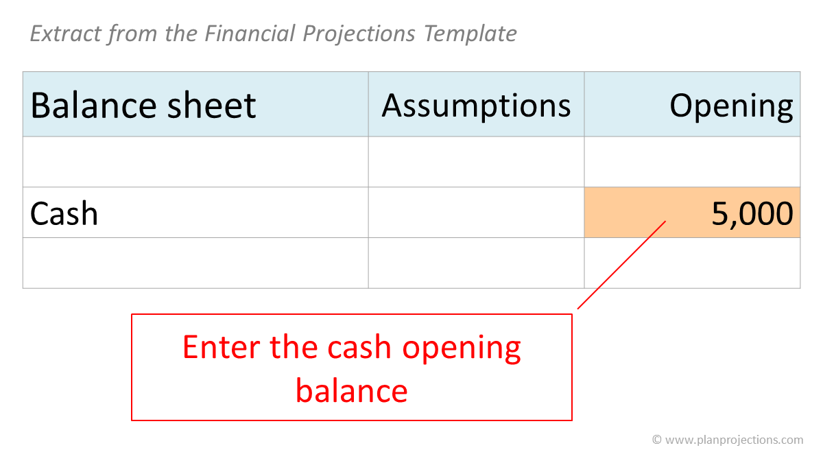 cash opening balance - extract from financial projections template