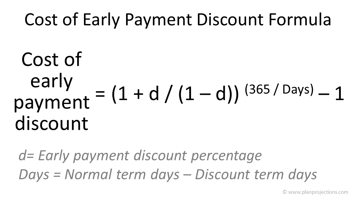 cost of offering early payment discount formula