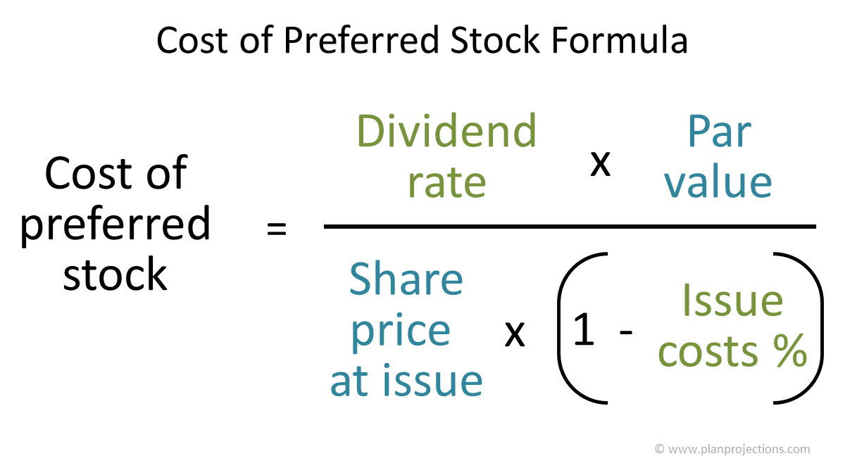 cost of preferred stock formula