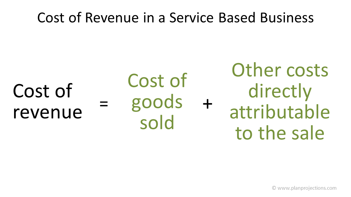 cost of revenue in a service based business