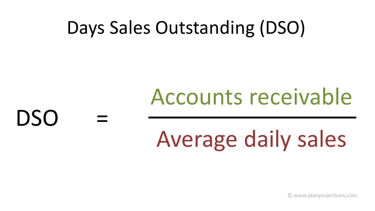 days sales outstanding