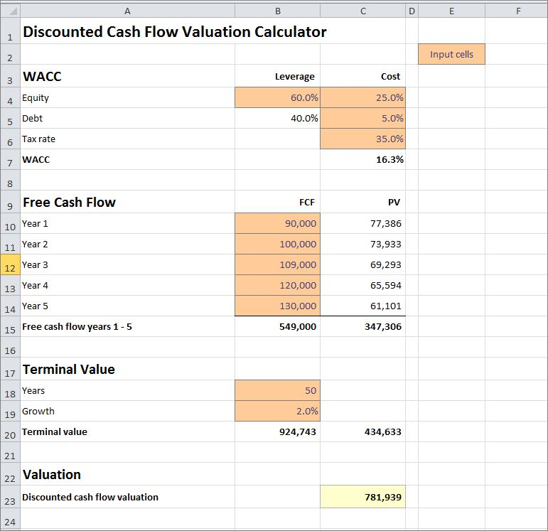 discounted cash flow valuation calculator v 1.0