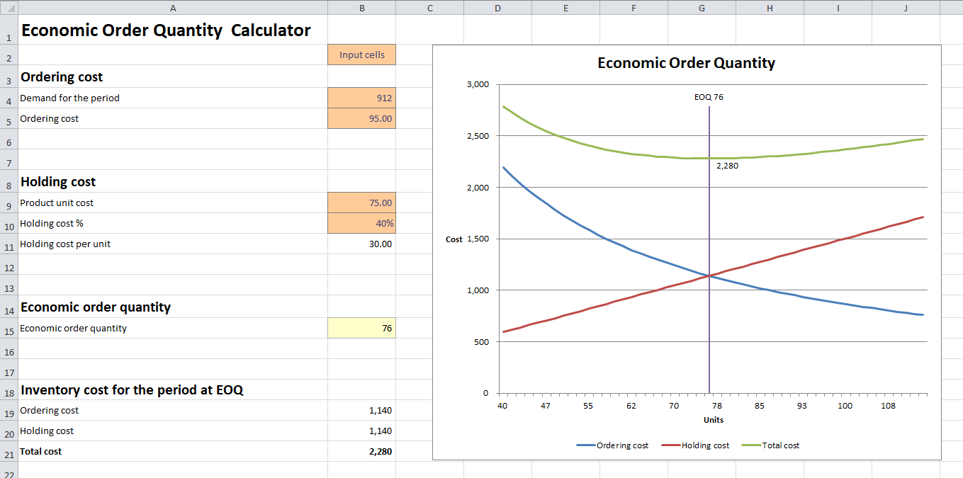 economic order quantity calculator v 1.1