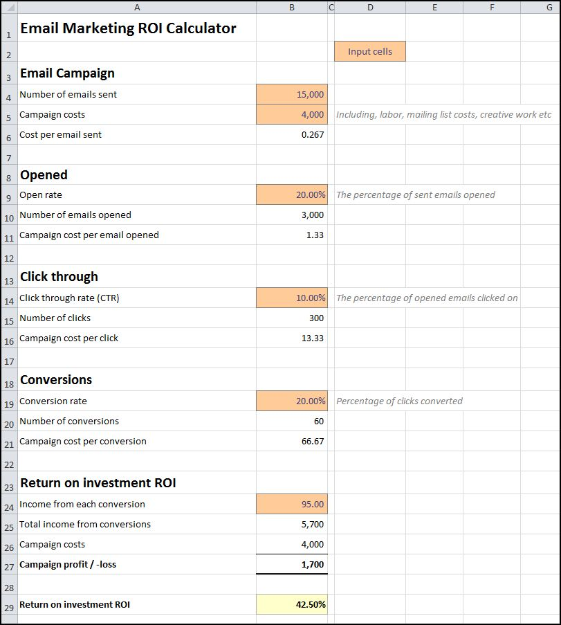 email marketing roi calculator plan projections