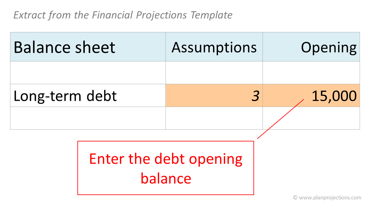 enter debt opening balance - extract from the financial projections template