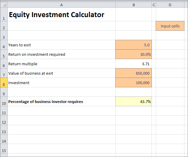 Equity Investment Calculator for Startups | Plan Projections