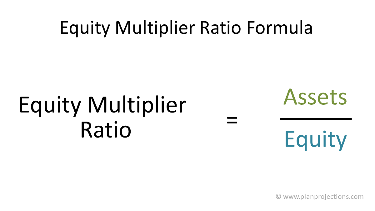 equity multiplier ratio formula