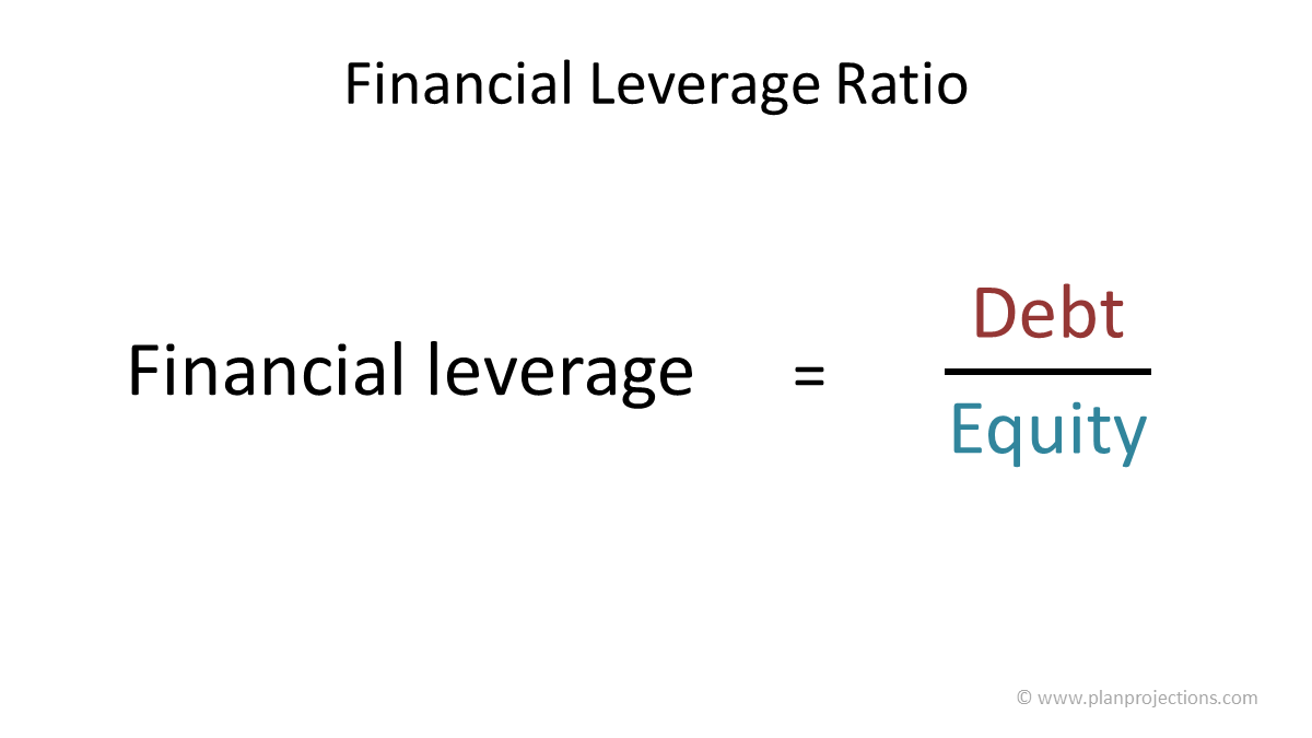 financial leverage ratio