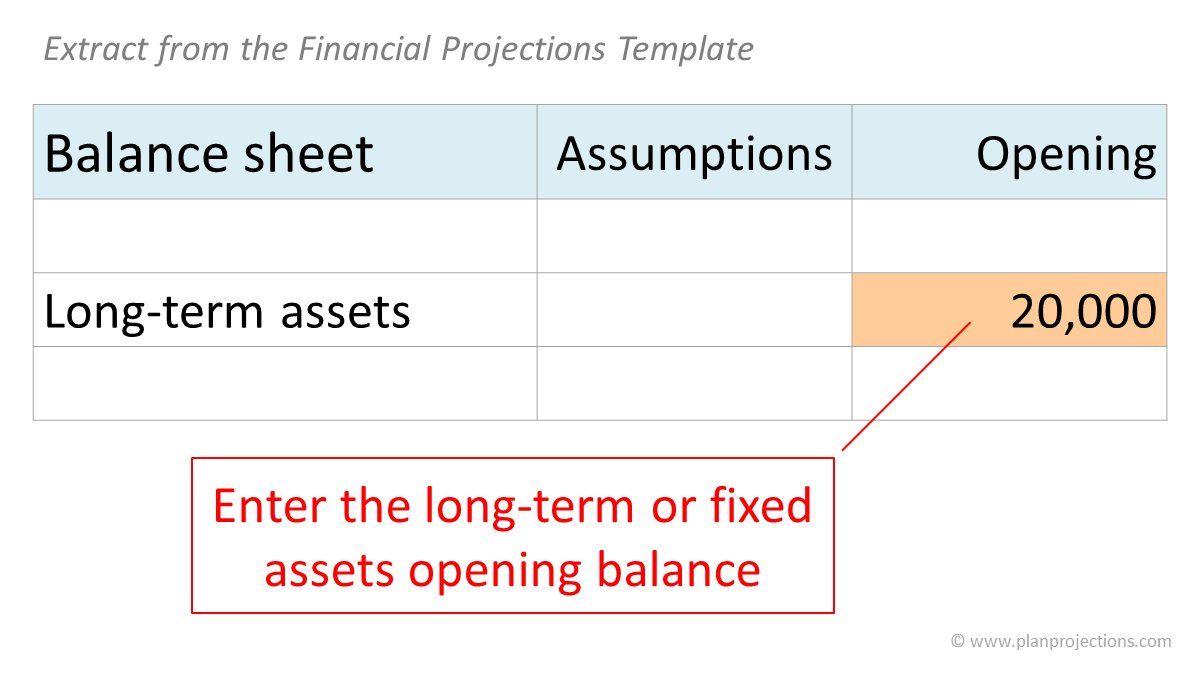 fixed assets opening balance - extract from the financial projections template