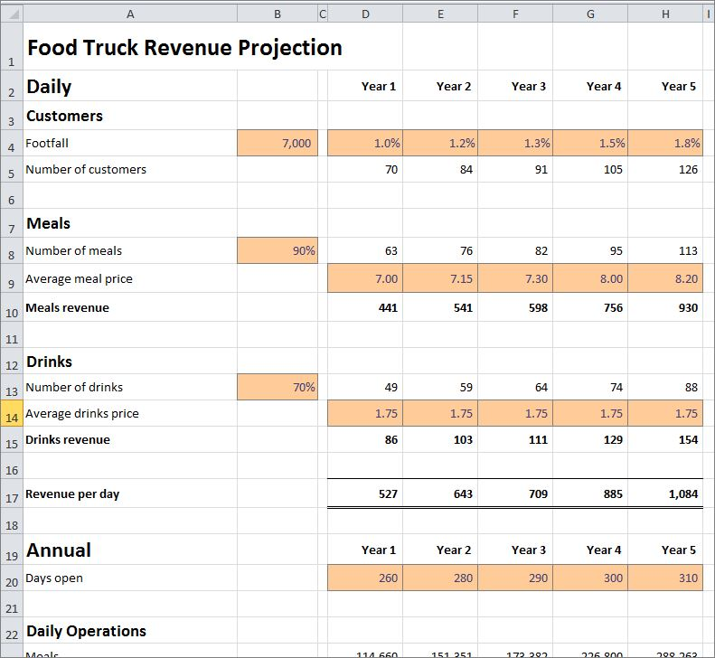 food truck revenue projection v 1.0