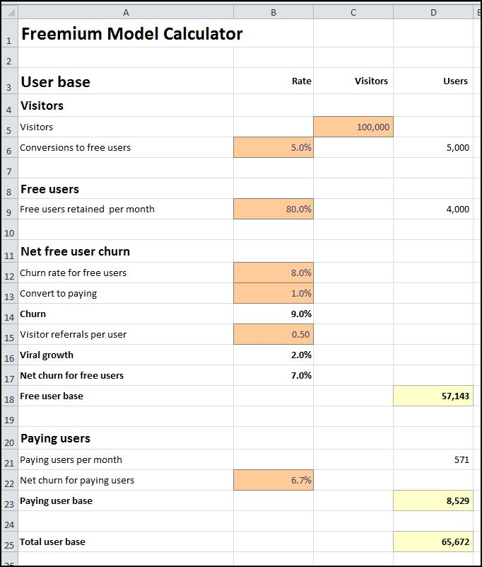 freemium model calculator v 1.0.05
