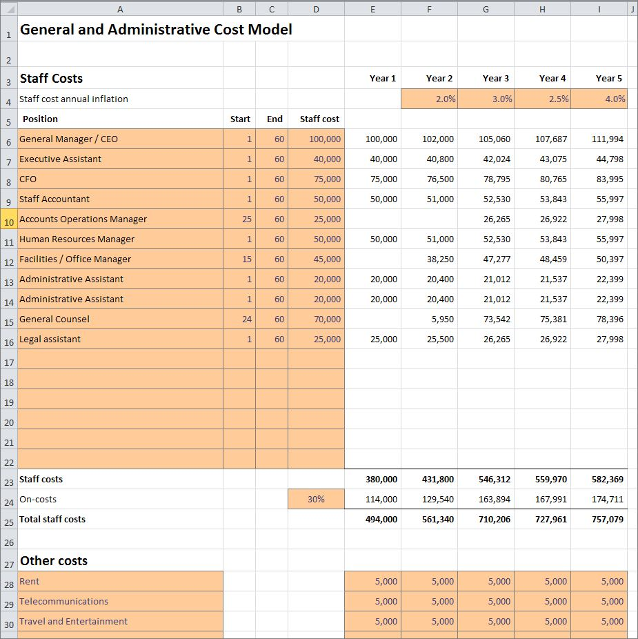 general and administrative cost model v 1.0