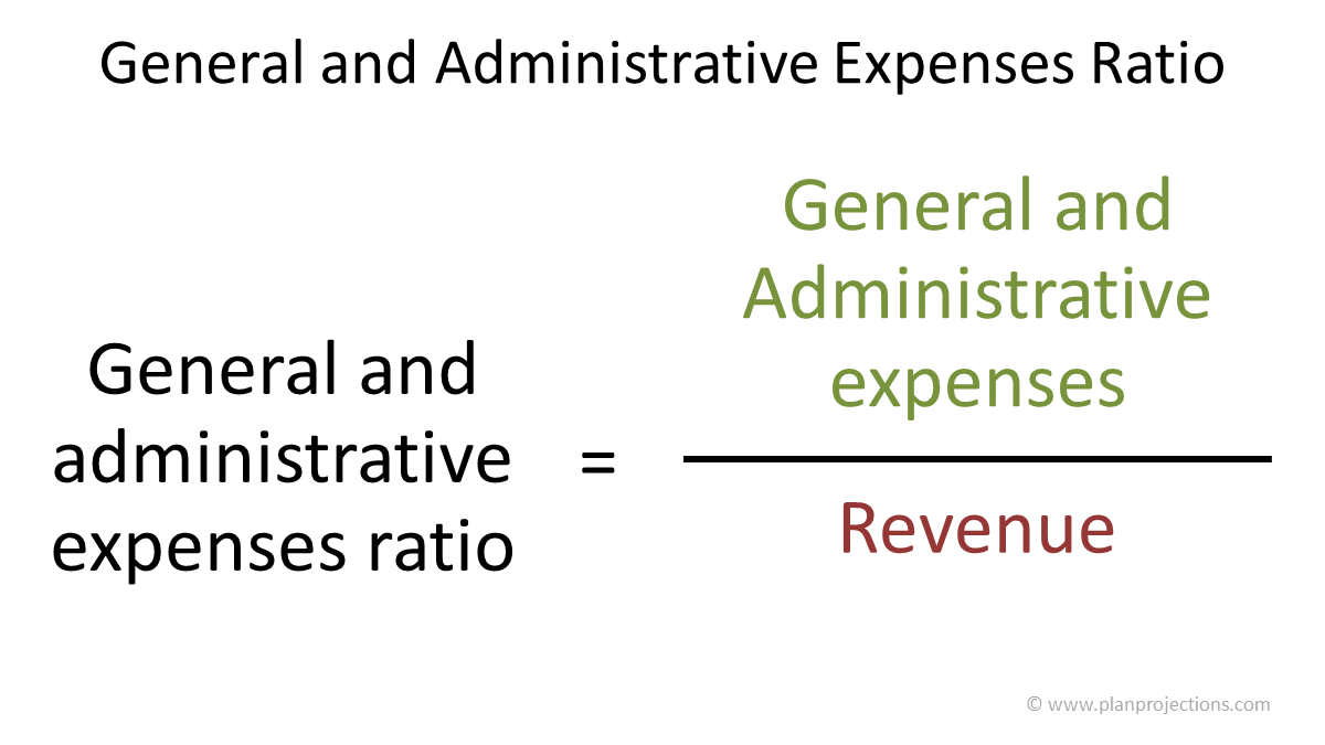 general and administrative expenses ratio