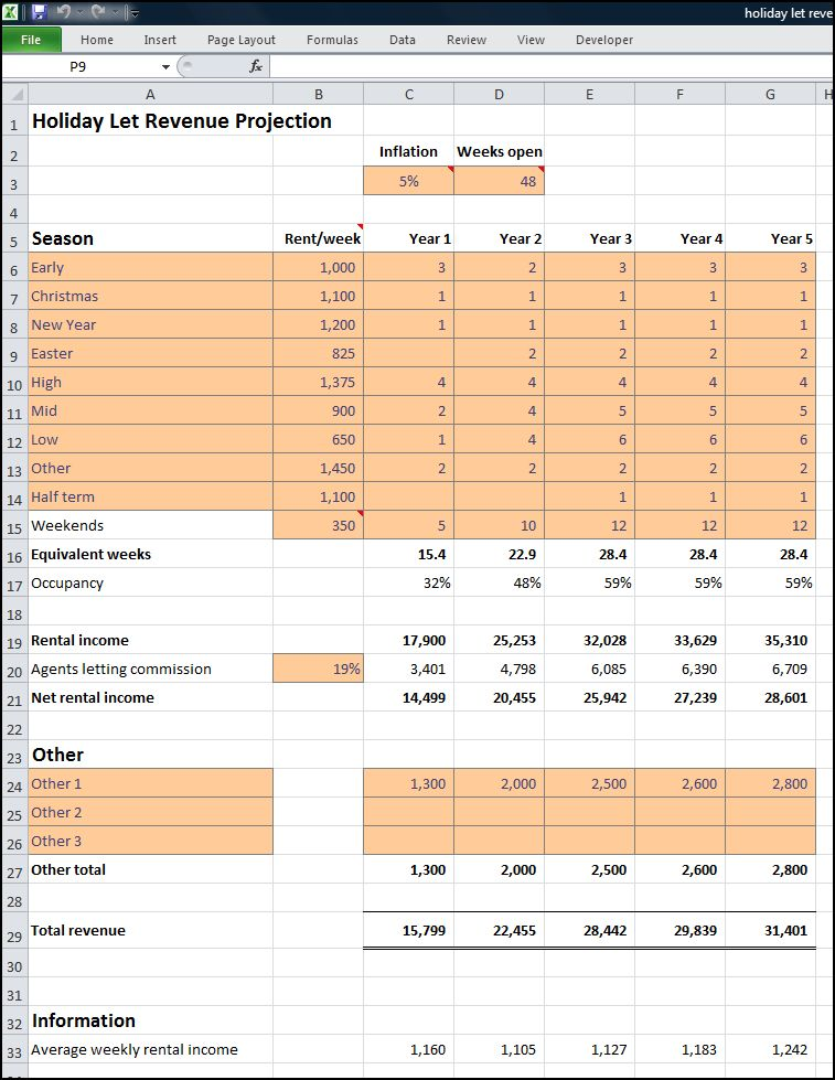 holiday let revenue projection template v 1.0