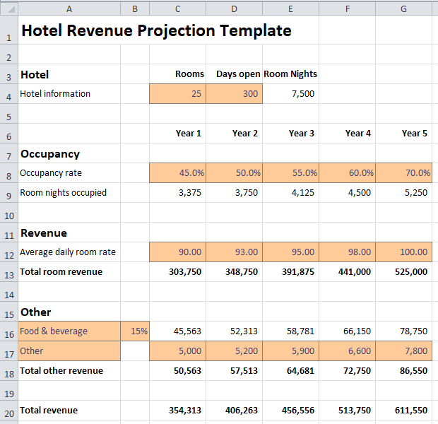 hotel revenue projection template