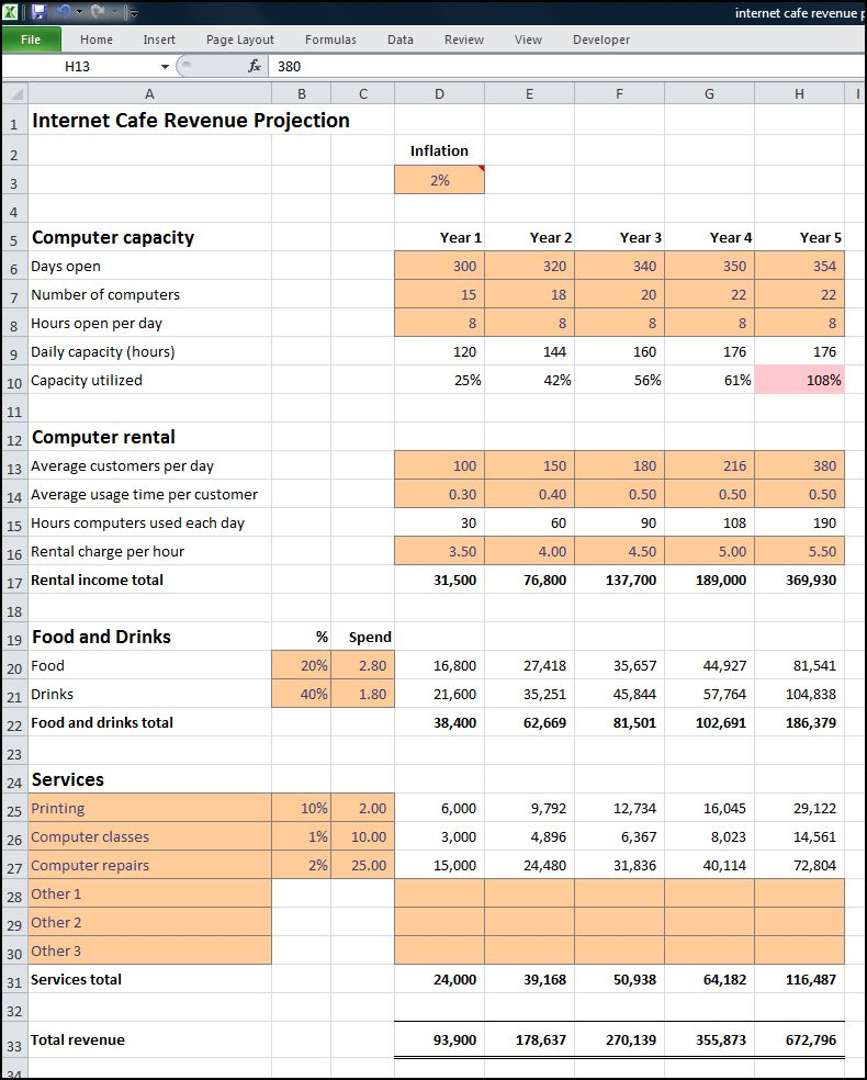 internet cafe revenue projection template v 1.0