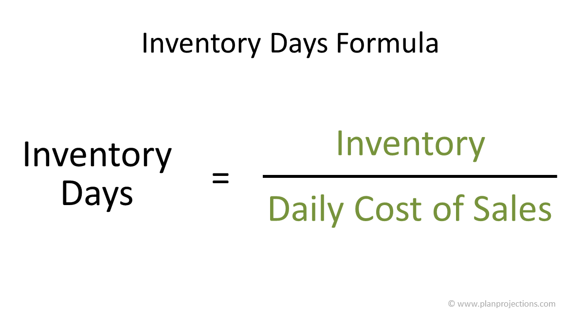 how to determine inventory days formula