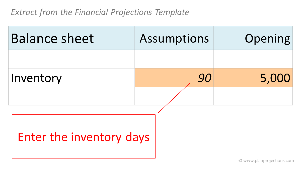 inventory days - extract from the financial projections template