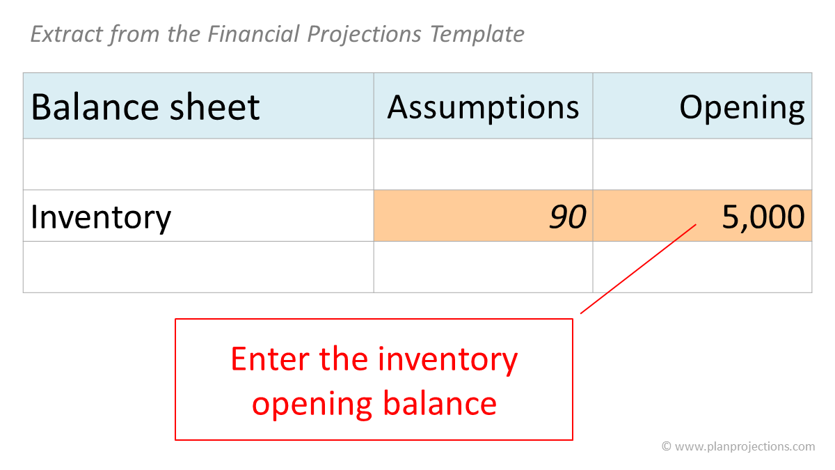 inventory opening balance - extract from the financial projections template