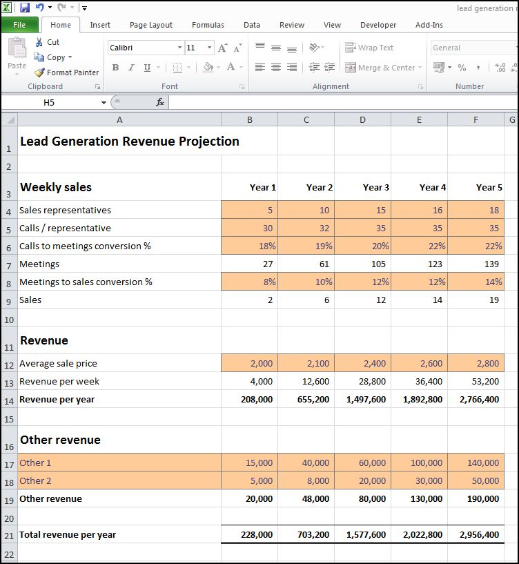 lead generation revenue projection template v 1.0