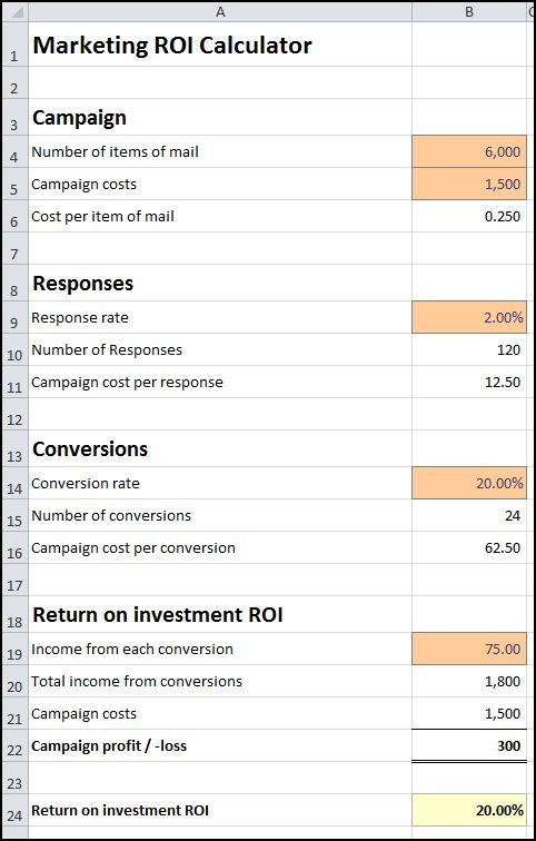 marketing ROI calculator v 1.2