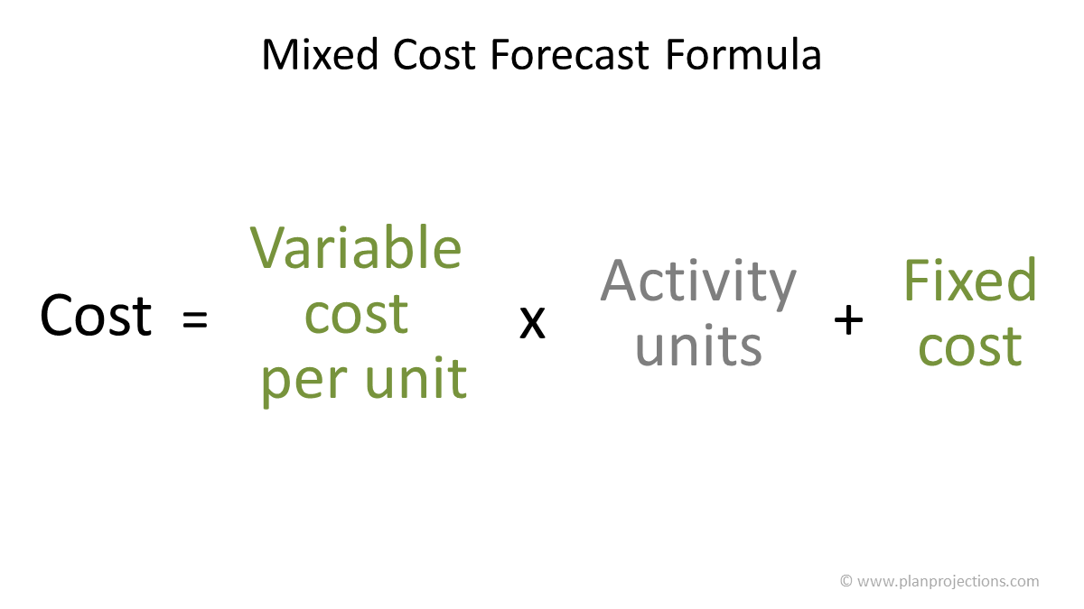 mixed cost forecast formula