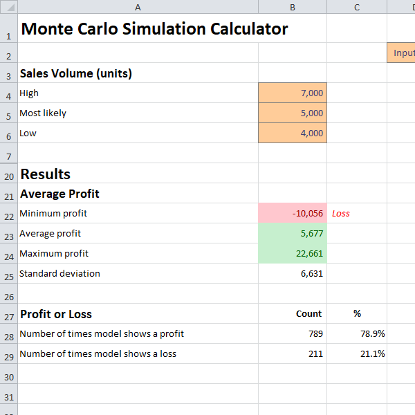 monte carlo simulation calculator