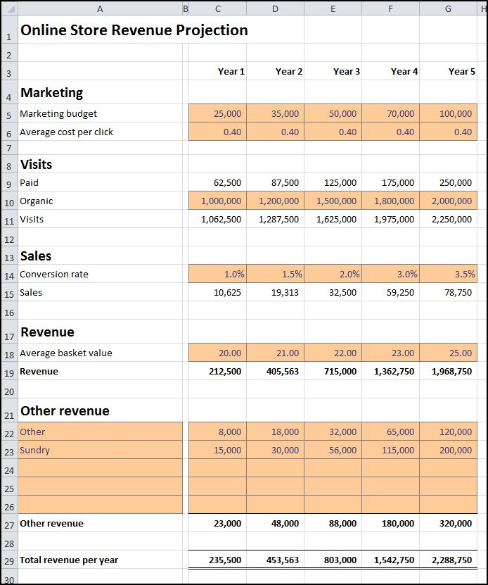 online store revenue projection template v 1.00