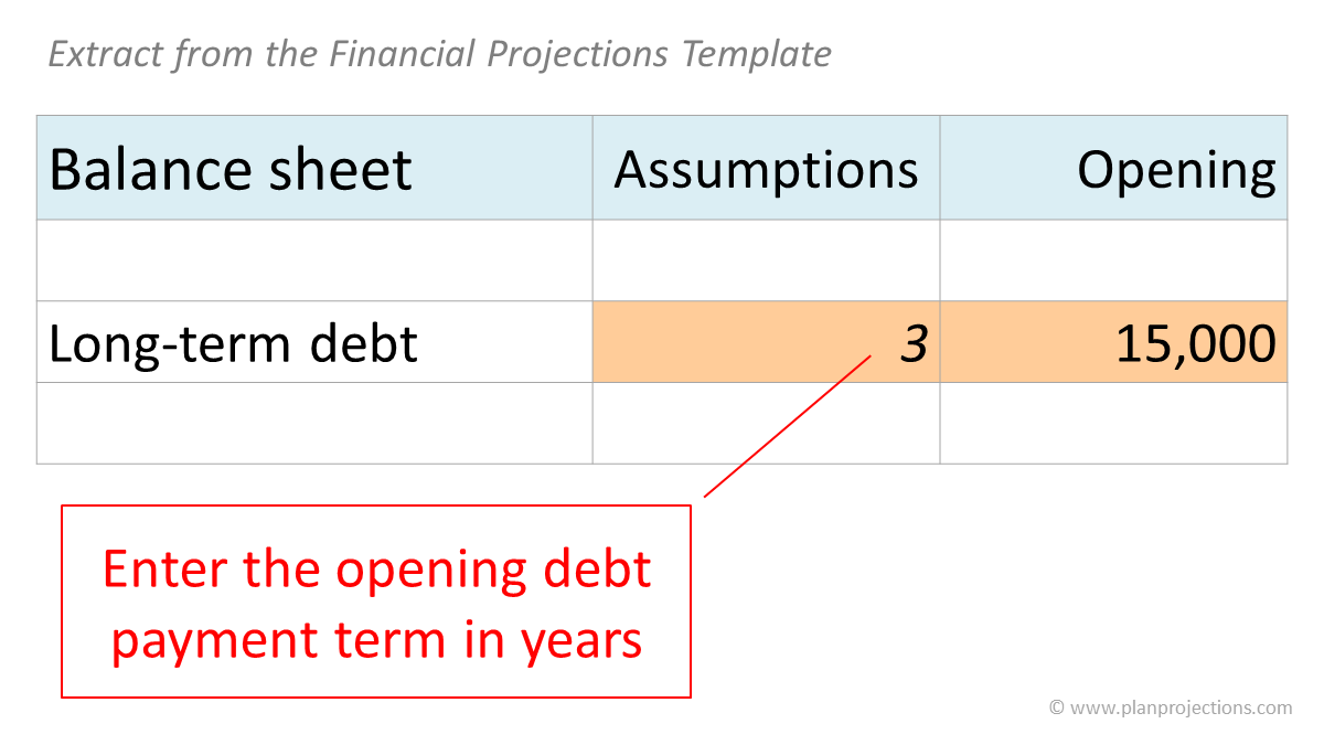 opening debt payment term - extract from the financial projections template