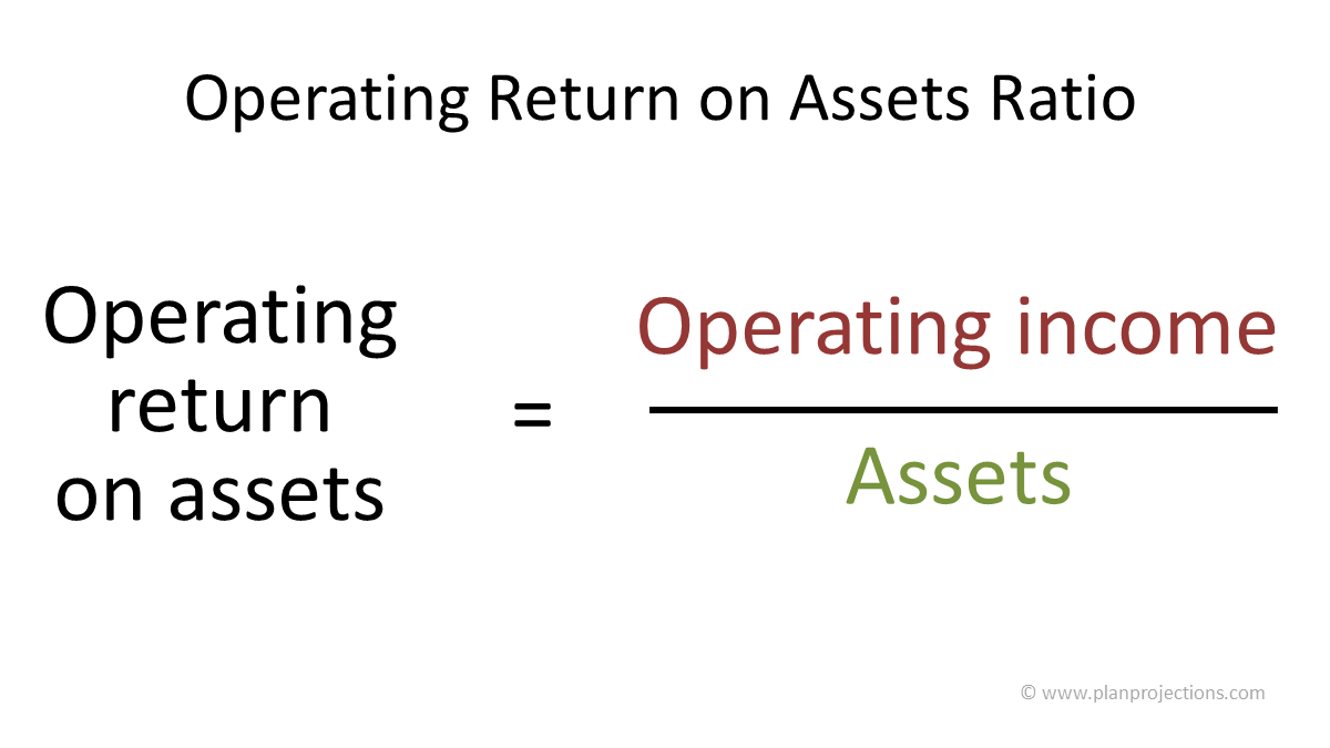 operating return on assets ratio