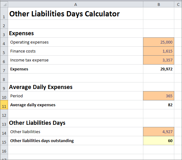 other liabilities days calculator v 1.0