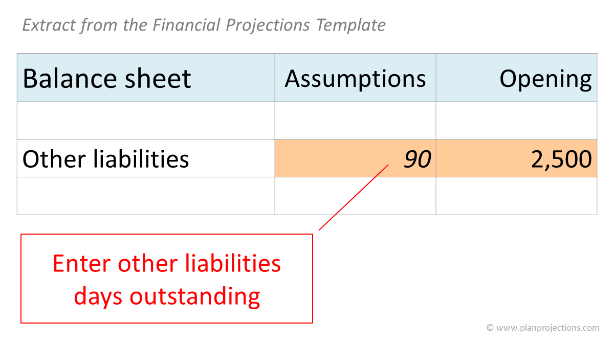 other liabilities days outstanding - extract from the financial projections template