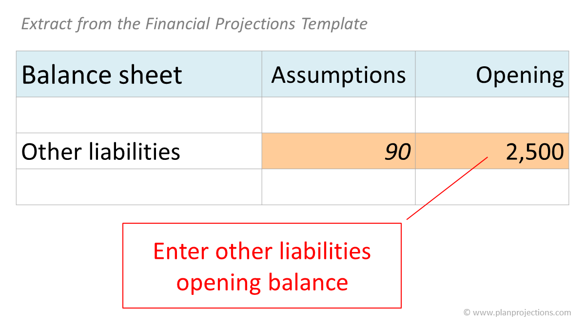 other liabilities opening balance - extract from the financial projections template