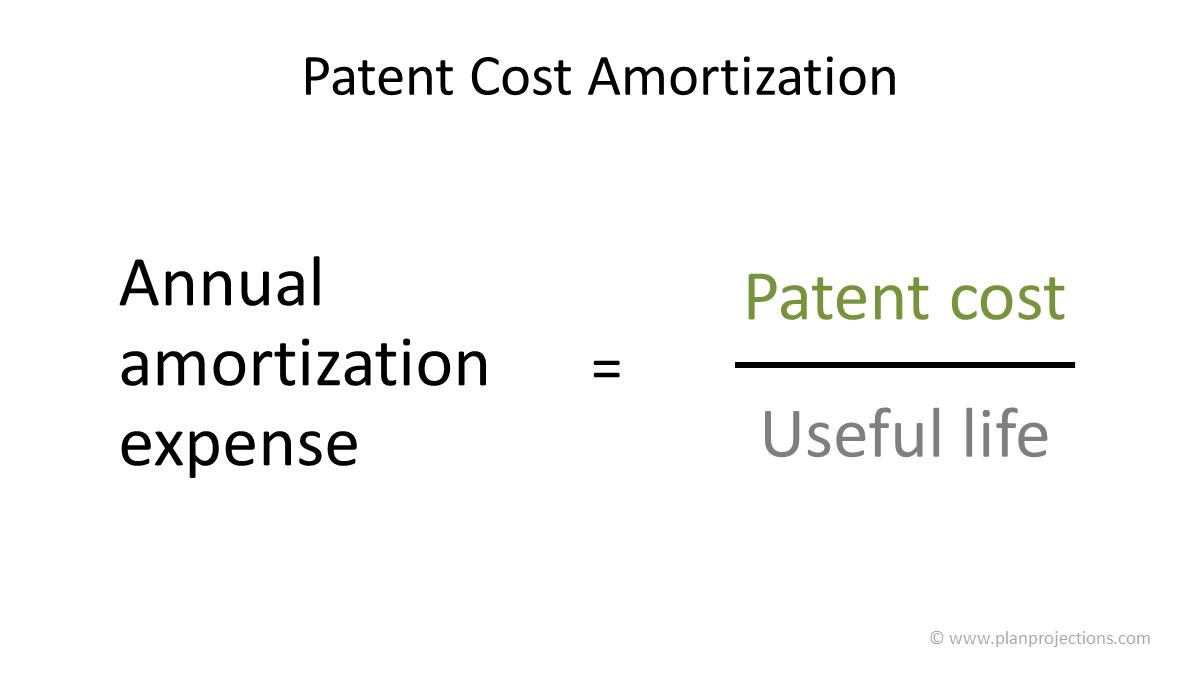 patent cost amortization formula