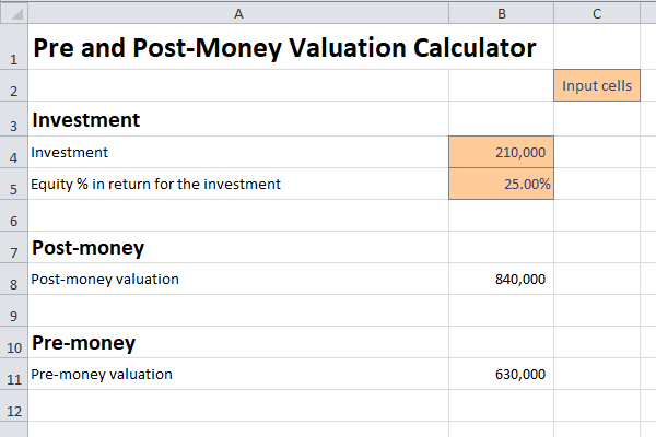 pre and post-money valuation calculator v 1.0