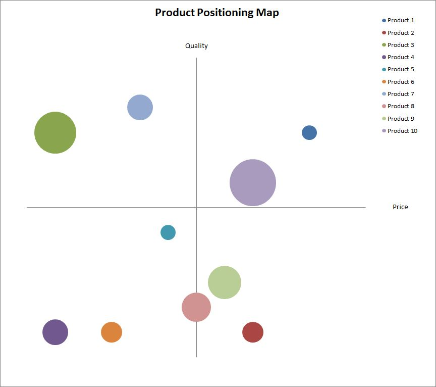 product positioning map v 1.1