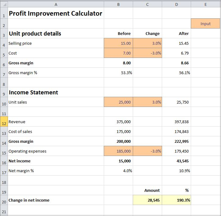 profit improvement calculator v 1.0