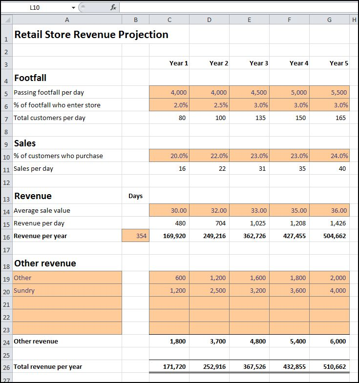 retail store revenue projection template v 1.00