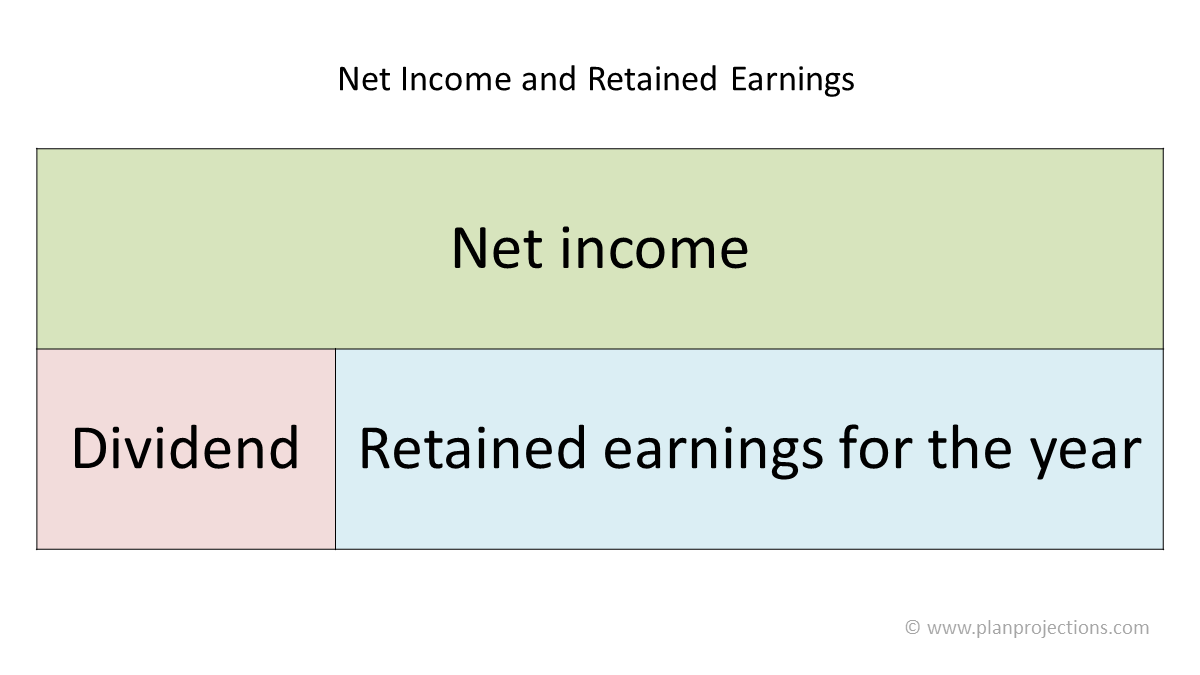 retained earnings total assets ratio