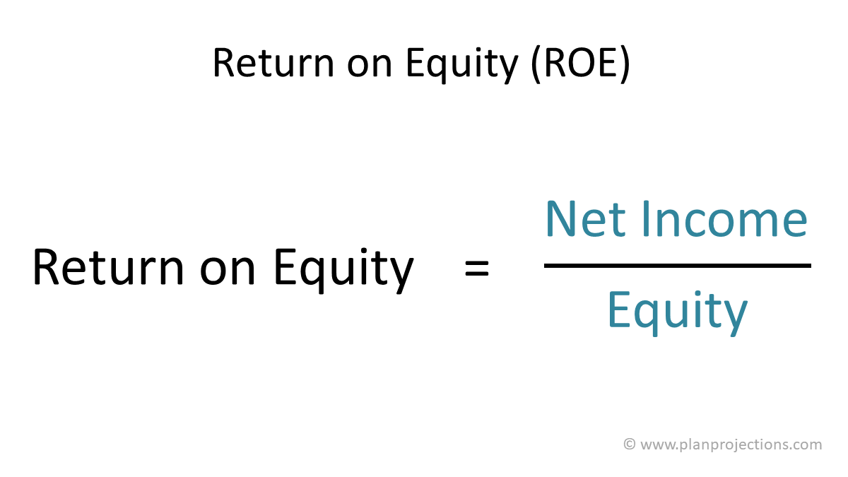DuPont Return on Equity Formula
