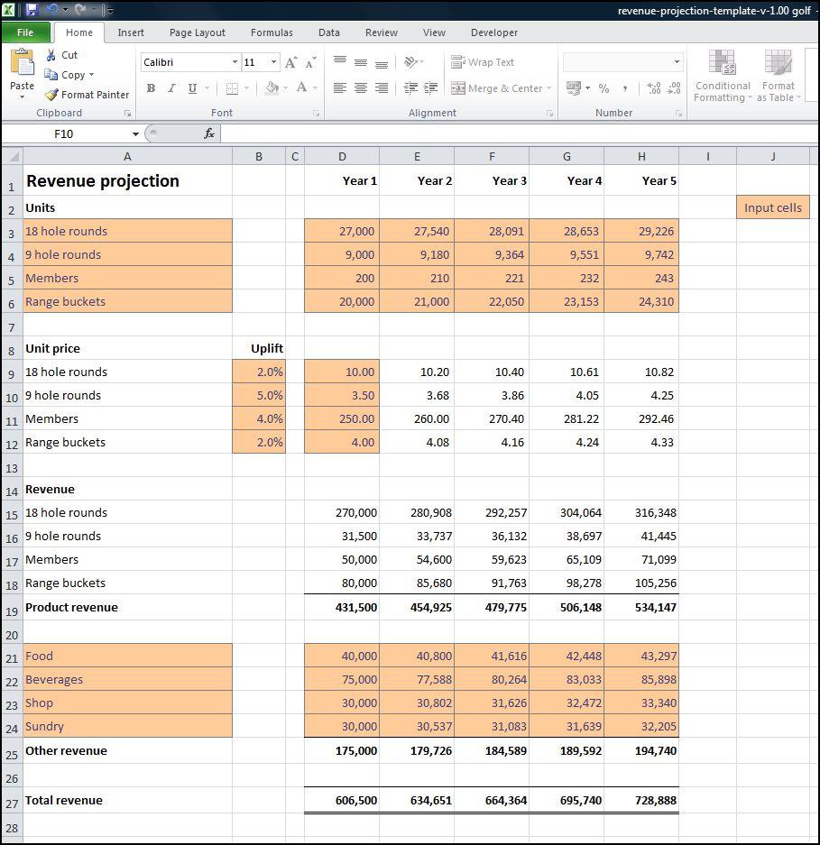 revenue projection golf