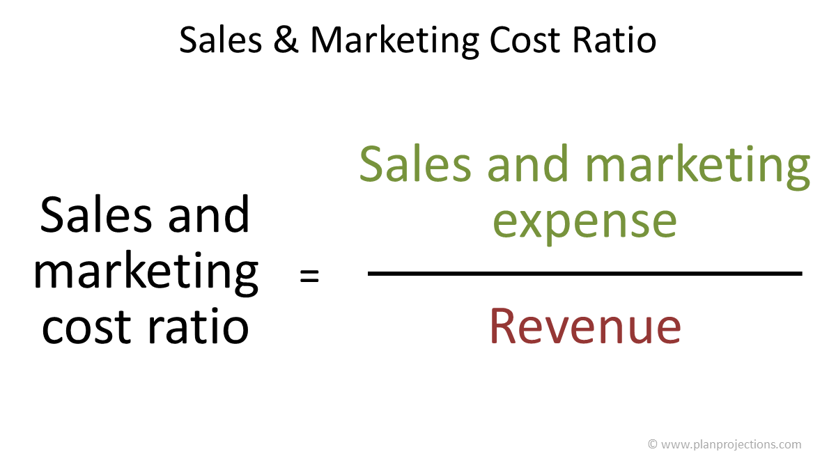 sales and marketing expense ratio